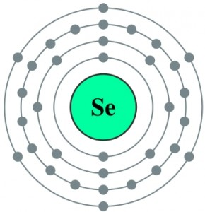 The Element Selenium